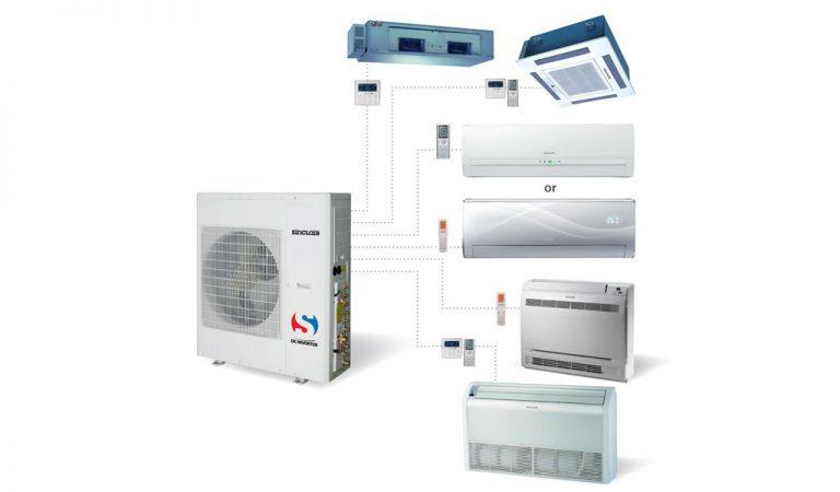 Mini split klima sistemi